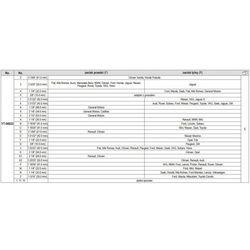 Zestaw separatorów do zacisków hamulcowych Zadzwoń 602142777 lub napisz info@kupuj.info Indywidualne wyceny kody rabatowe Darmowa wysyłka i zwroty