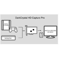 AVerMedia Video Grabber DarkCrystal HD Capture Pro, PCI-E, HDMI, 1080i
