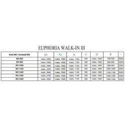 Radaway Euphoria Walk-in - ściana boczna W2 90 cm 383121-01-01
